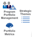 agile_portfolio_mgt